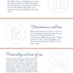 Website vs Blog Infographic