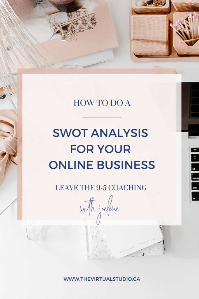 SWOT Analysis for Your Online Business